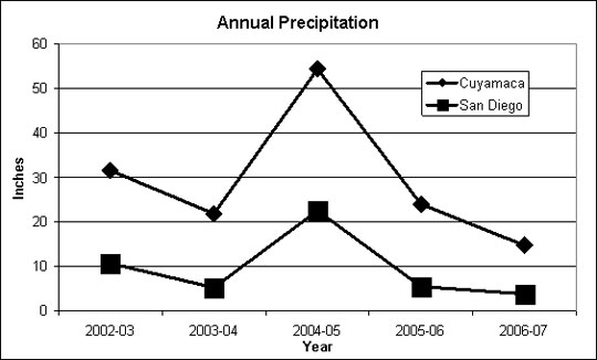 annualprecipitation.jpg